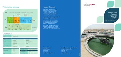 Doha North Sewage Treatment Works