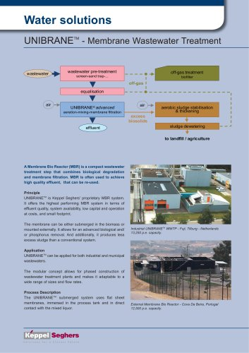 UNIBRANE® - Membrane bioreactor wastewater treatment