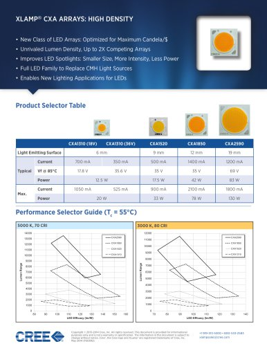 CXA High-Density Integrated Arrays