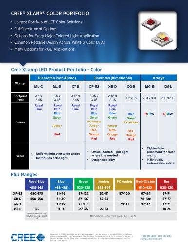 XLamp Color LEDs