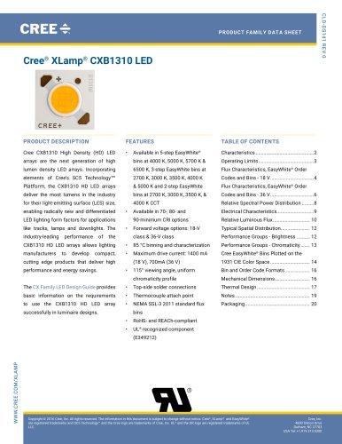 XLamp CXB1310 High Density LED Array
