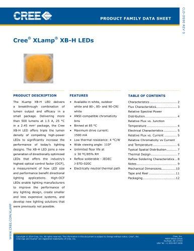 XLamp XB-H LED
