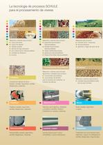 Máquinas y plantas para la industria alimenticia (Cereales, Legumbres, Té / infusiones, Concentración de proteínas, Especias, Semillas oleaginosas) - 2