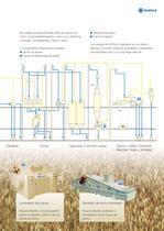 Plantas completas para el procesamiento de avena - 3