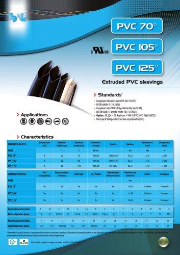 PVC 70°- PVC 105°