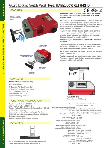 RAMZLOCK KLTM-RFID