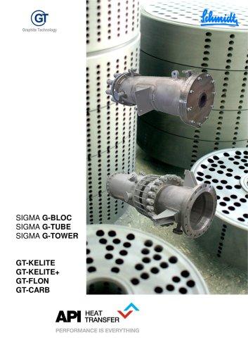 SIGMA G Graphite Heat Exchangers