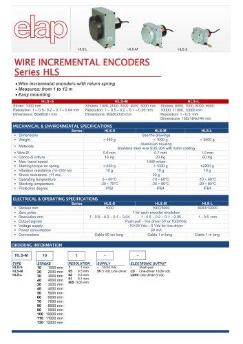 HLS Wire Encoder
