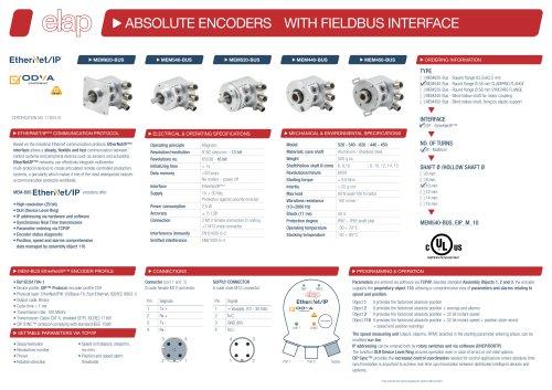 MEM-Bus EtherNet/IP Encoders