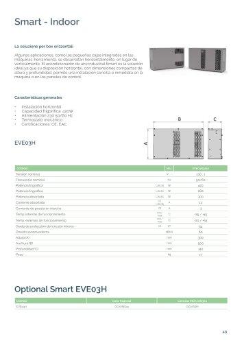 Smart - Acondicionadores de aires murales