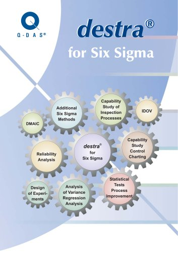 destra for Six Sigma