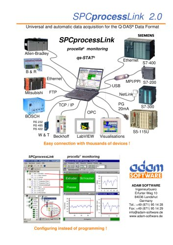 SPCProcessLink (PLC connectivity for SPC software)