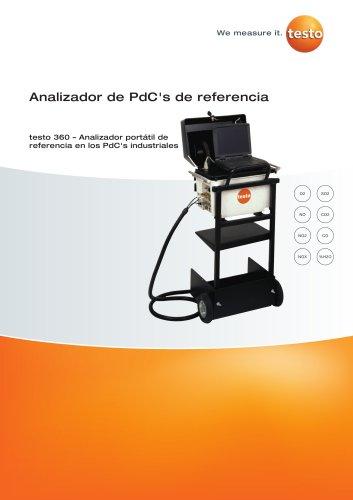 Analizador de PdC's de referencia - testo 360