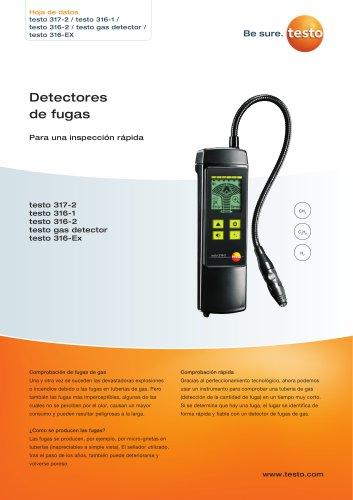 Detectores de fugas