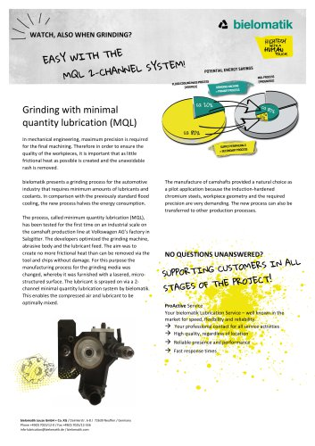 MMS Schleifen Fact Sheet