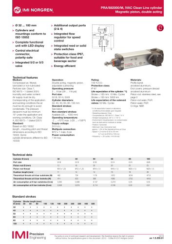 PRA/882000/M, IVAC Clean Line cylinder Magnetic piston, double acting