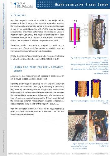 Magnetostrictive Stress Sensor