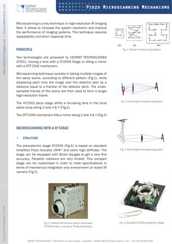 Piezo microscanning mechanisms