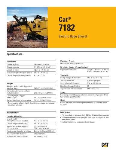 Electric Rope Shovels 7182