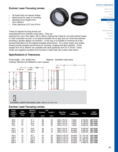 Excimer Laser Focusing Lenses / Excimer Focusing Lens / 027-1210