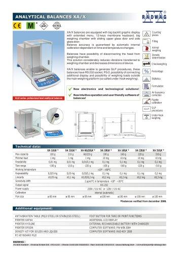 Analytical balance series XA/X