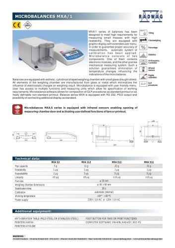 Microbalances MXA/1