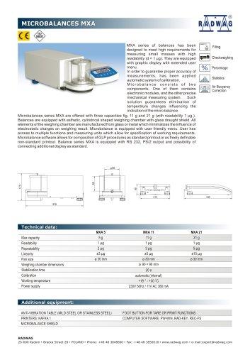 Microbalances MXA
