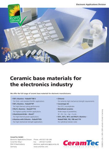 Ceramic base materials for the electronics industry