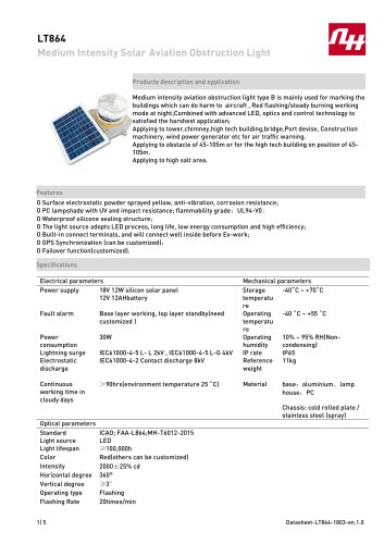 Wind Speed Sensor FA01