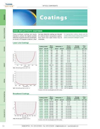Optical Coatings   EKSMA Optics