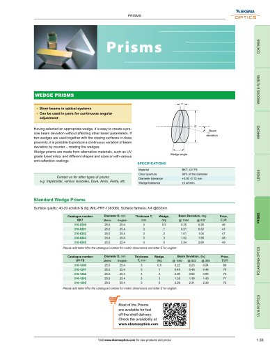 Optical Prisms   EKSMA Optics