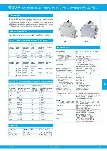 High Performance Circuit Breakers 410
