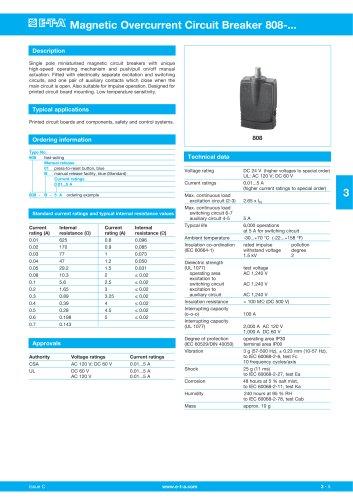 Magnetic Overcurrent Circuit Breaker 808