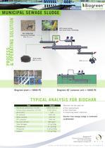 Biogreen® Municipal Sewage Sludge
