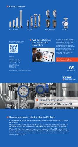 Inertisation (VA meters)