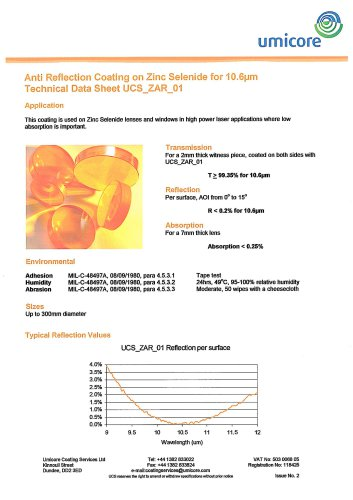 Zinc Selenide coatings: Anti-reflection coating