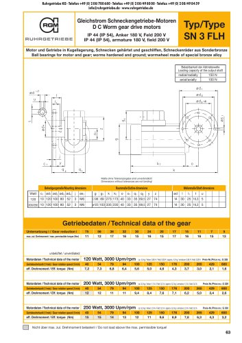 Catalogue page SN3FLH - DC