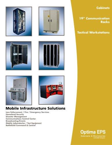 Optima-Stantron Cabinets Catalog