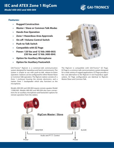 RigCom IEC & ATEX Zone 1