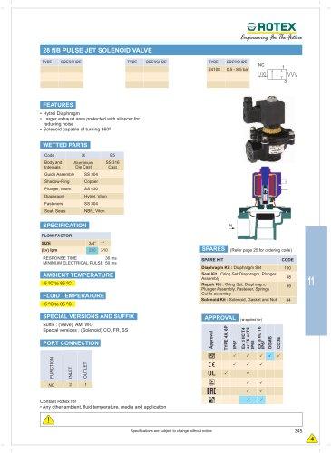 28 NB Miniature Solenoid Pulse Jet Valve