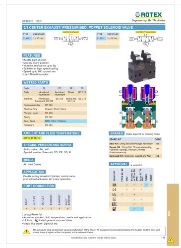 5 Port Center Exhaust / Pressurised, Poppet Solenoid Valve