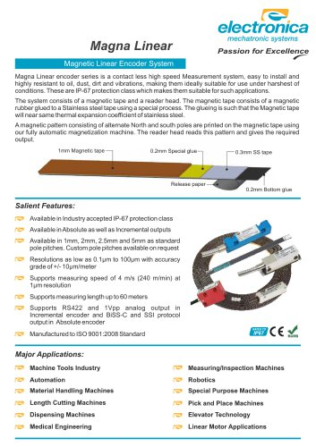 Magnetic linear catalogue