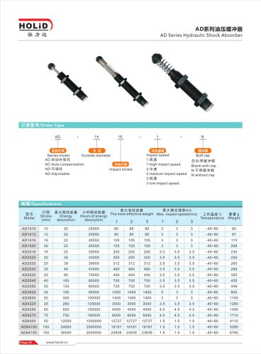 HOLID industrial adjust shock absorber,hydraulic damper,turnstile shock absorber,circuit breaker shock absorber,AD1410,AD2016,AD2020,AD2525,AD3625,AD3650,AD4225,AD4250