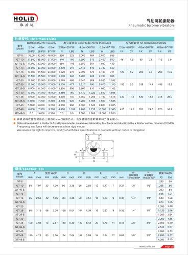 HOLID pneumatic vibrator,pneumatic air turbine vibrators,Turbine Vibrator,Industrial Vibrator,GT4 GT8 GT10 GT16 GT20 GT30 GT40