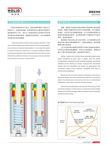 HOLID shock absorber,Pneumatic shock absorber,Hydraulic shock absorber,Machine shock absorbers,
