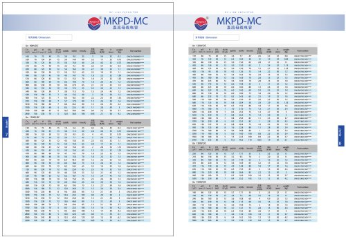 MKPD-MC DC-Link capacitor