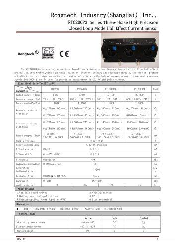 RTC200P3 close loop current sensor