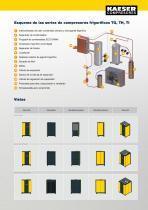 Secadores frigoríficos series TG - TI - 6