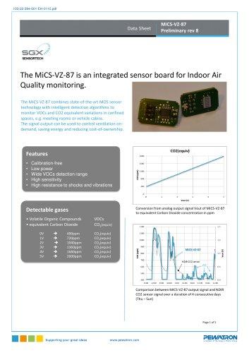 Air quality sensing