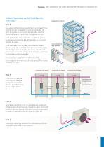 Congeladores Híbridos Refrigerados por Agua - 7